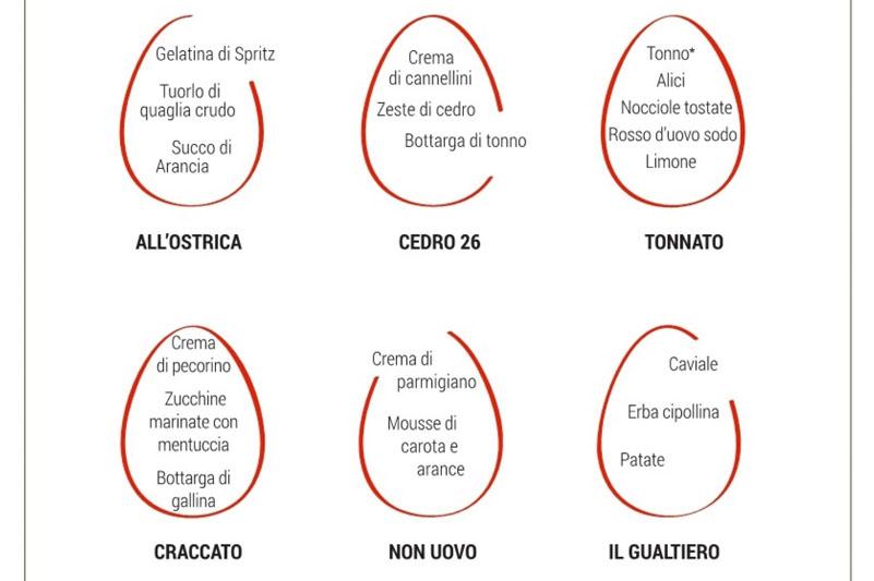 Il gioco dell'ova, degustazione, Menu Eggs, Roma