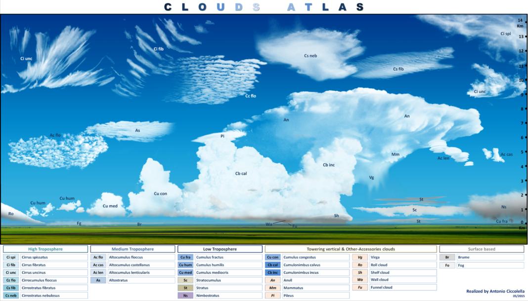 Mappa della classificazione delle nuvole