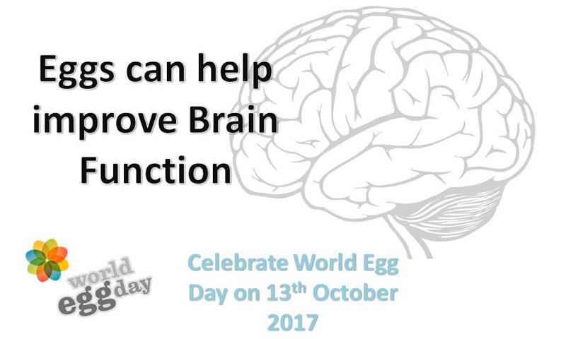 Giornata Mondiale dell'Uovo