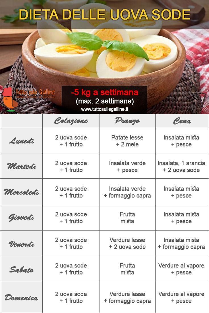 Tabella settimanale dieta dell'uovo sodo | Tuttosullegalline.it